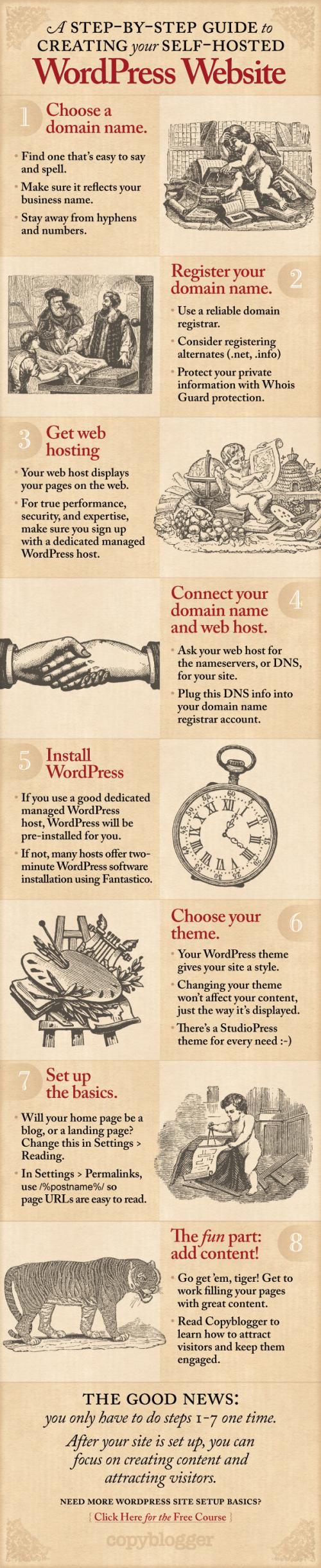 make your own website wordpress setup